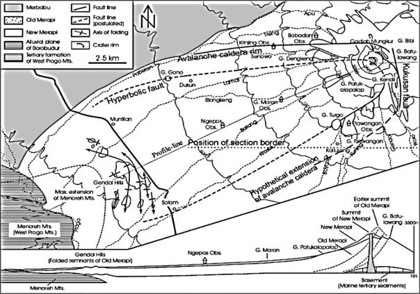 Geology of Merapi as inferred by van Bemmelen (1949) (2)