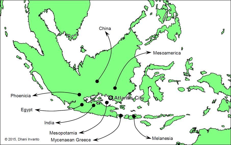 Origins of Post-deluge civilizations